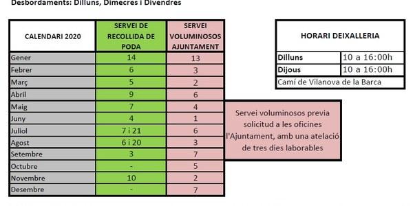 ESCOMBRARIES: FREQÜÈNCIES DE RECOLLIDA, SERVEI DE VOLUMINOSOS I RENTAT DELS CONTENIDORS