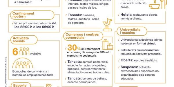 NOVES MESURES PER ATURAR LA TRANSMISSIÓ DE LA COVID-19