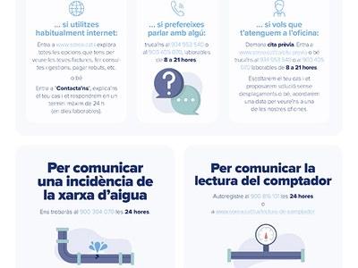 SOREA - CANALS D'ATENCIÓ A L'USUARI